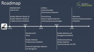 buddywatcher-roadmap